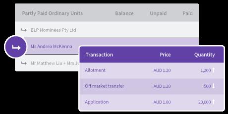 Investor transactions