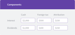 Tax components